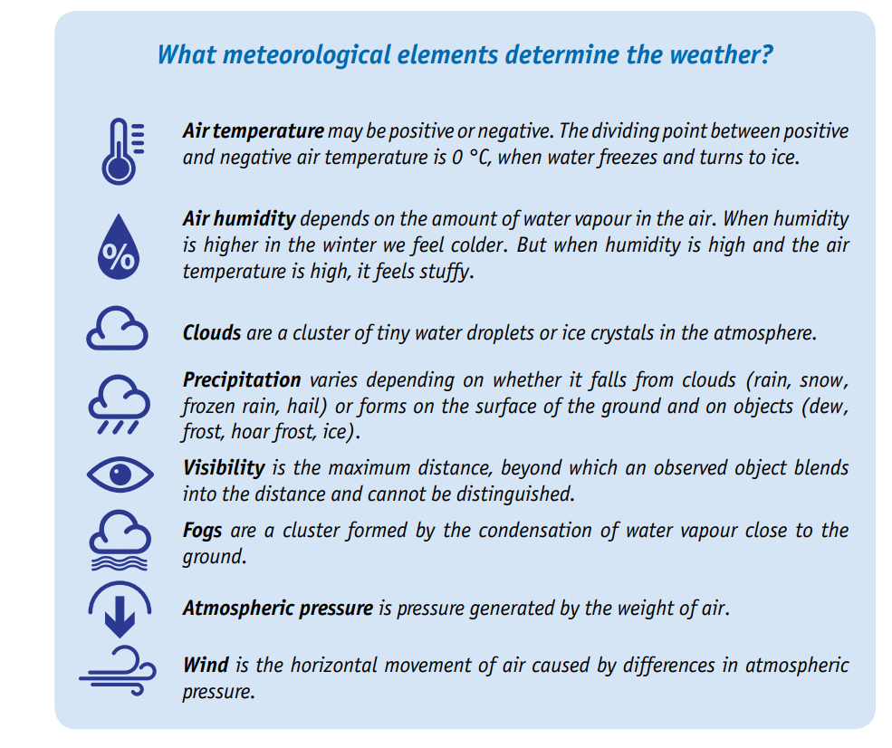 What meteorological elements determine the weather?